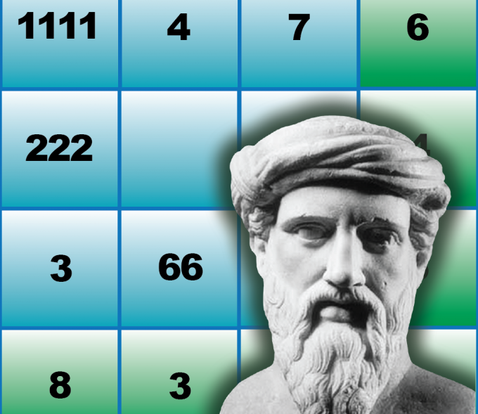Calculation by date of birth square of Pythagoras  The Magic